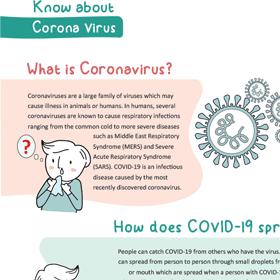 Know about Coronavirus
