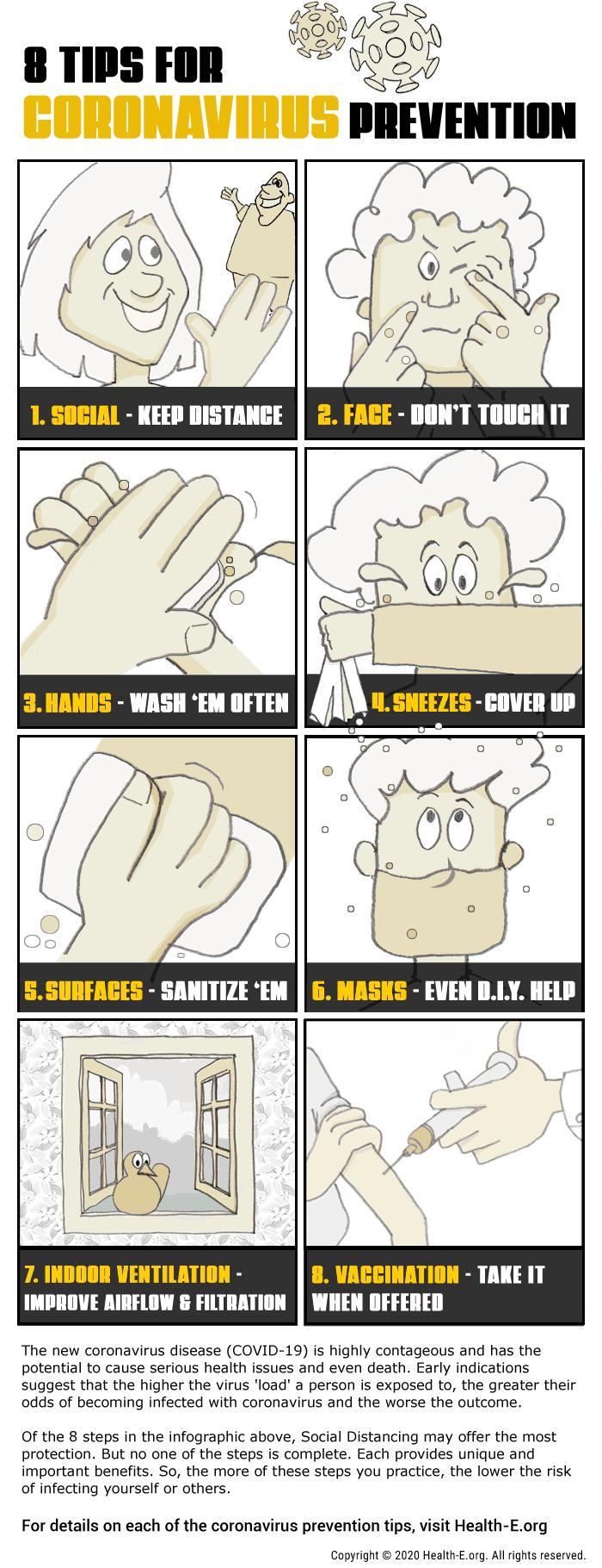 how to prevent coronavirus infographic
